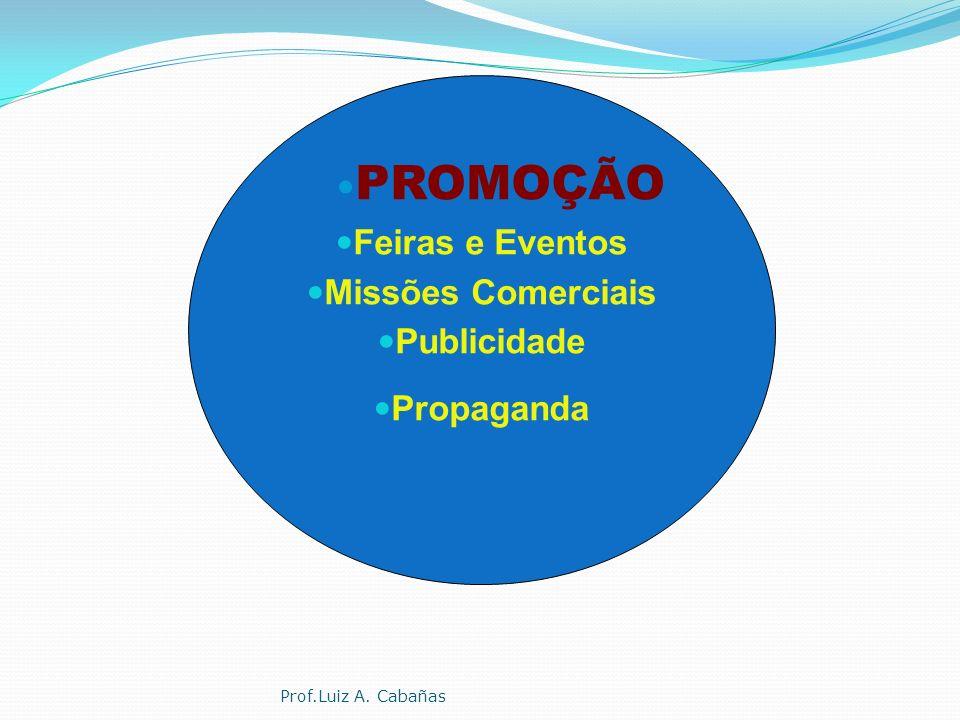PROMOÇÃO Feiras e Eventos Missões Comerciais Publicidade Propaganda