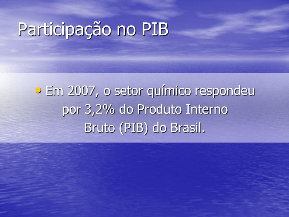 Participação no PIB Em 2007, o setor químico respondeu