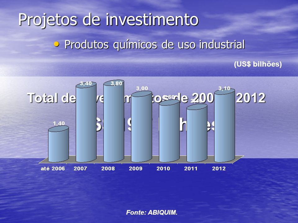 Projetos de investimento