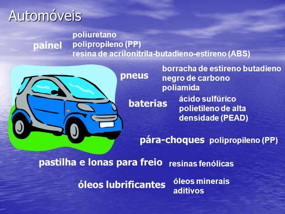 Automóveis painel pneus baterias pára-choques