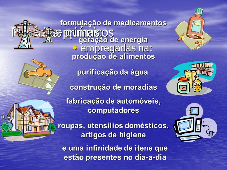 Matérias-primas Produtos químicos empregadas na: