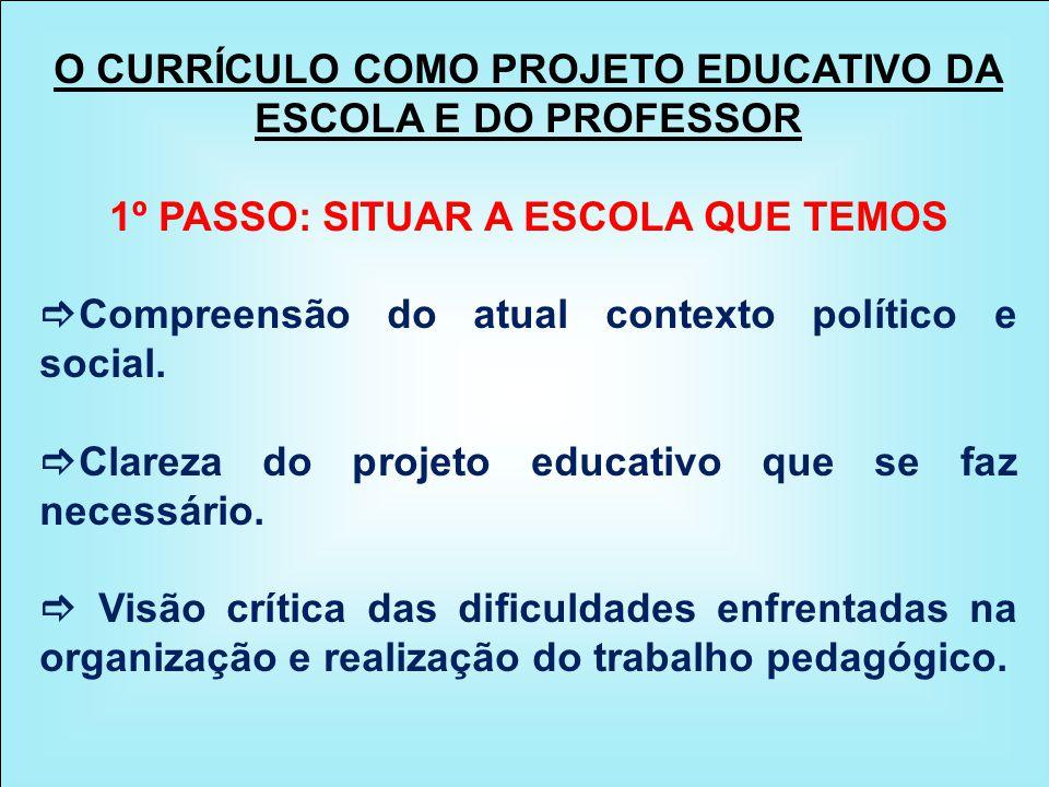 O CURRÍCULO COMO PROJETO EDUCATIVO DA ESCOLA E DO PROFESSOR