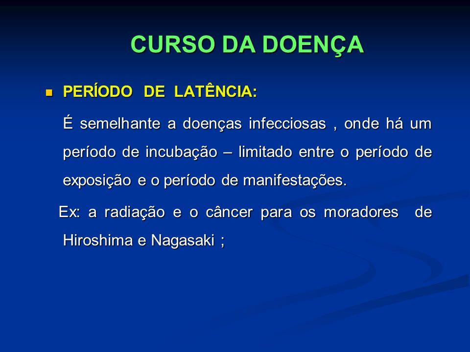 CURSO DA DOENÇA PERÍODO DE LATÊNCIA: