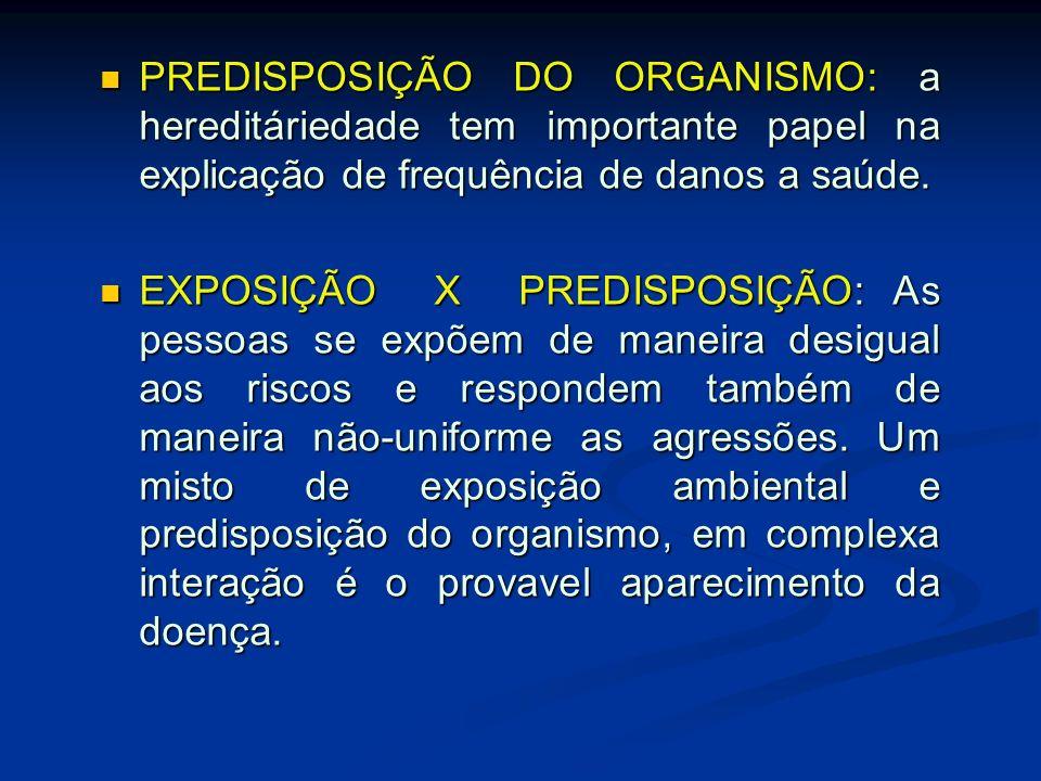 PREDISPOSIÇÃO DO ORGANISMO: a hereditáriedade tem importante papel na explicação de frequência de danos a saúde.