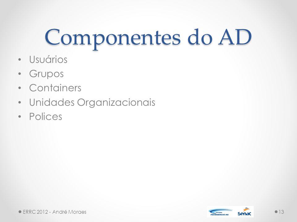 Componentes do AD Usuários Grupos Containers Unidades Organizacionais