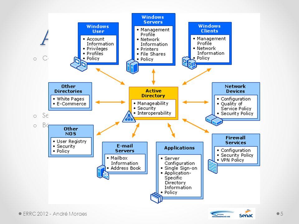 Active Directory (AD) Centralização de recursos em redes Microsoft