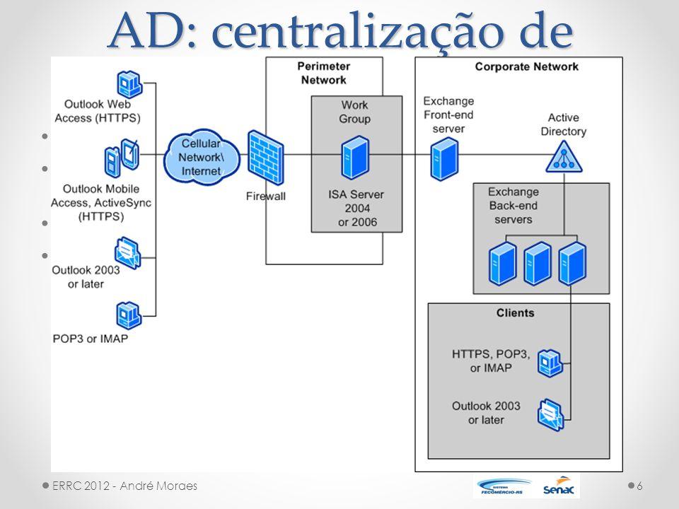 AD: centralização de recursos