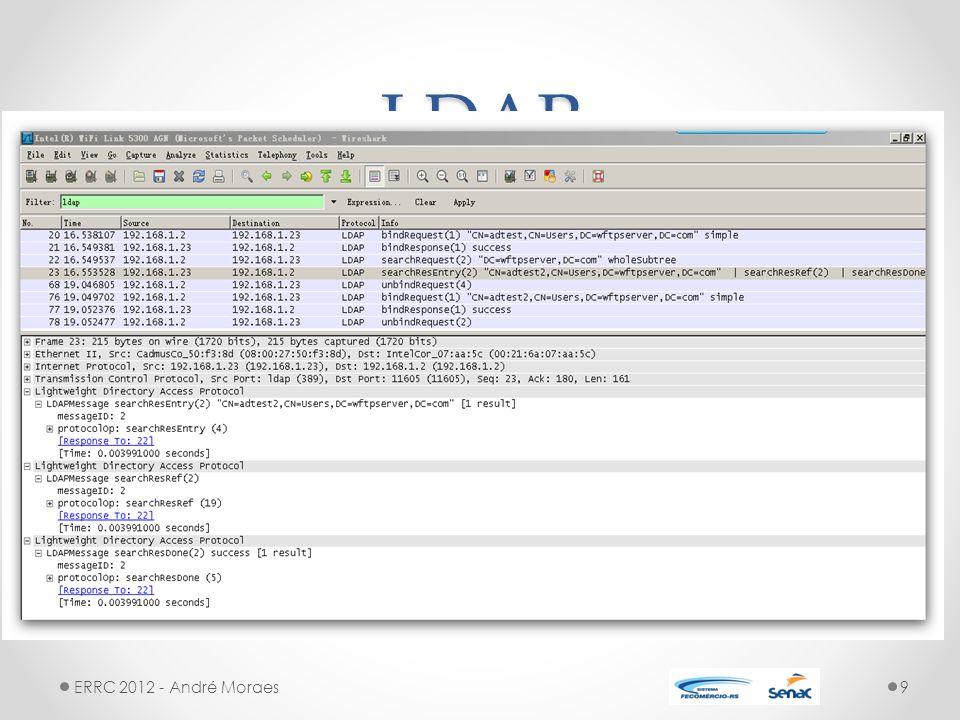 LDAP Padrão de armazenamento do formato de dados do Active Directory