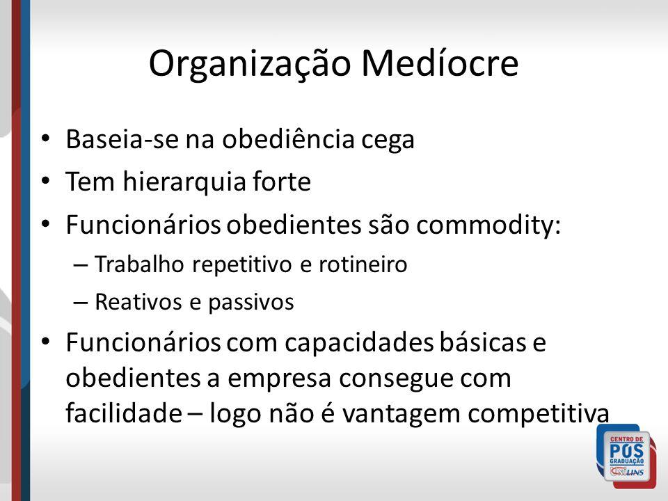 Organização Medíocre Baseia-se na obediência cega Tem hierarquia forte
