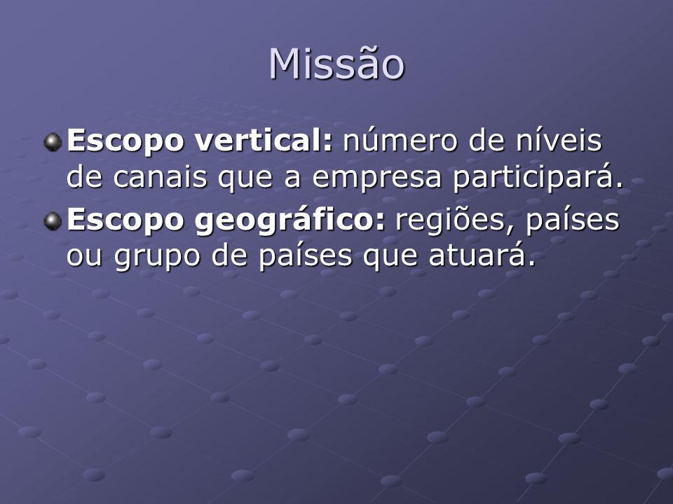 Missão Escopo vertical: número de níveis de canais que a empresa participará.