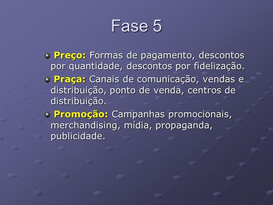Fase 5Preço: Formas de pagamento, descontos por quantidade, descontos por fidelização.