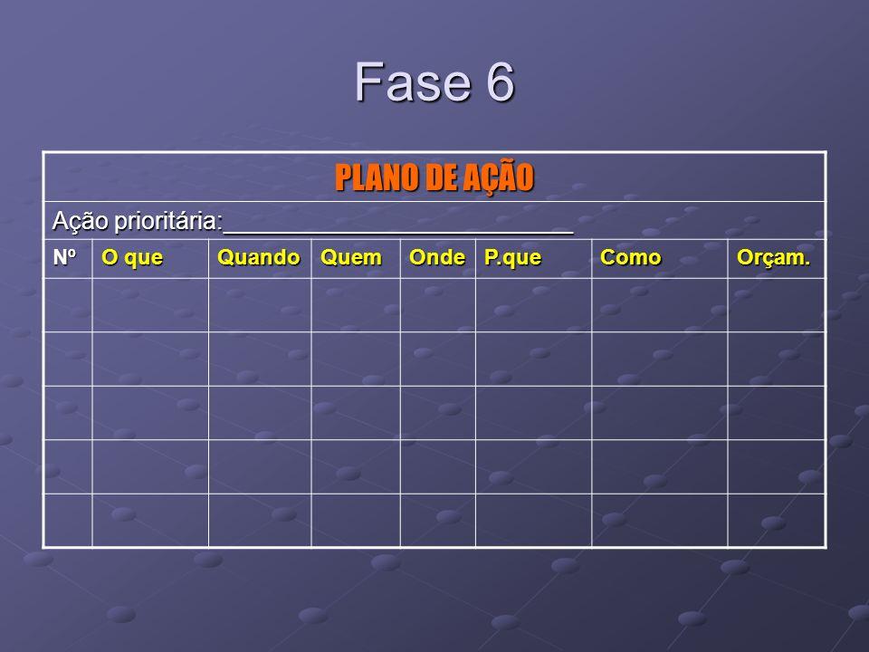 Fase 6 PLANO DE AÇÃO Ação prioritária:__________________________ Nº