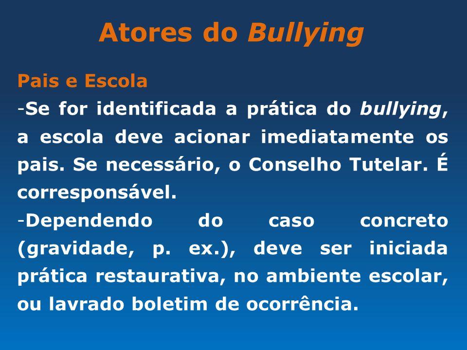 Atores do Bullying Pais e Escola