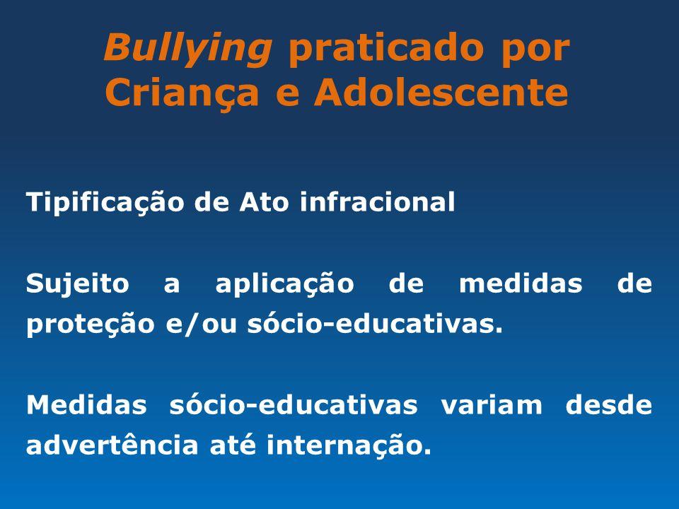 Bullying praticado por Criança e Adolescente