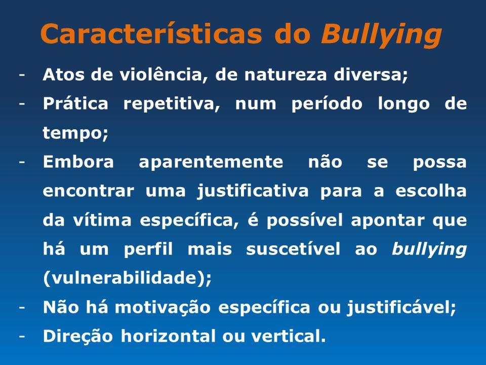 Características do Bullying