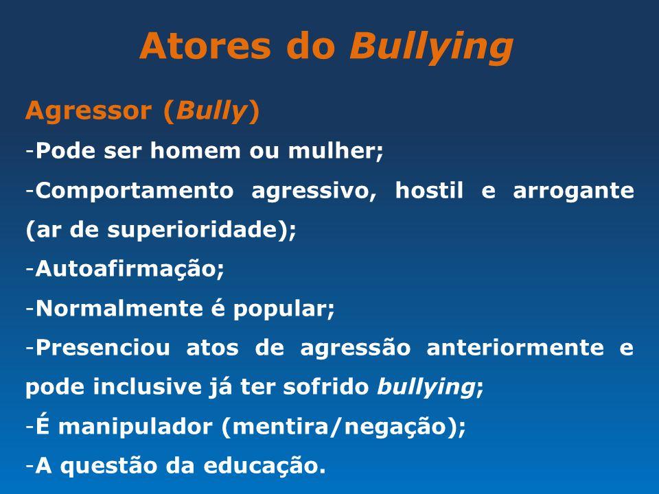 Atores do Bullying Agressor (Bully) Pode ser homem ou mulher;