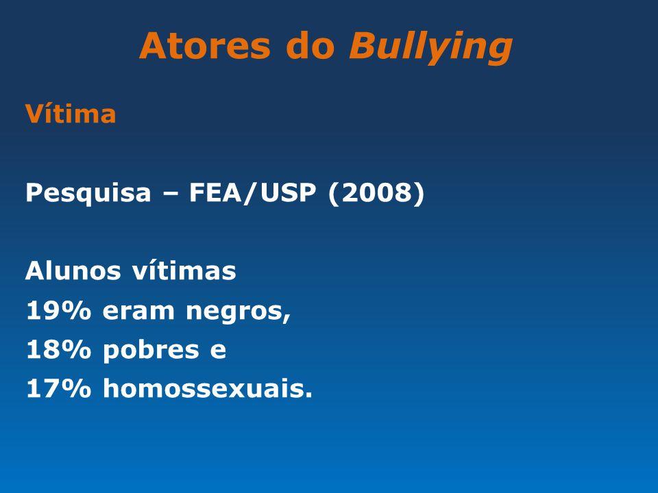 Atores do Bullying Vítima Pesquisa – FEA/USP (2008) Alunos vítimas