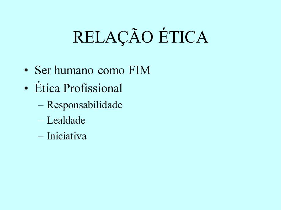 RELAÇÃO ÉTICA Ser humano como FIM Ética Profissional Responsabilidade