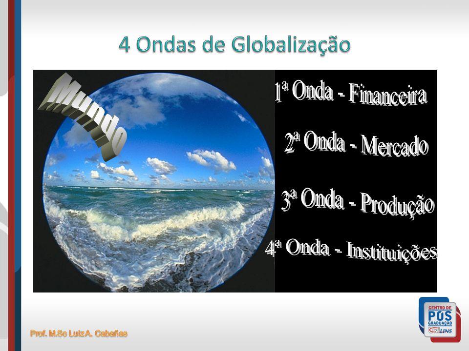 Mundo 4 Ondas de Globalização 1ª Onda - Financeira 2ª Onda - Mercado