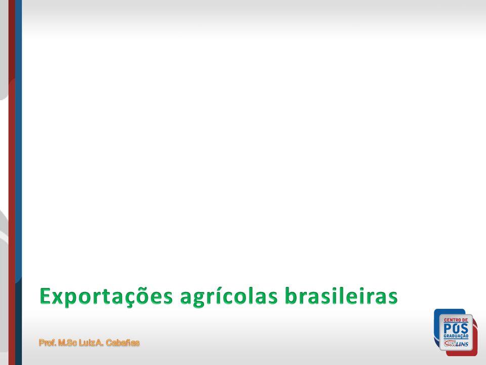 Exportações agrícolas brasileiras