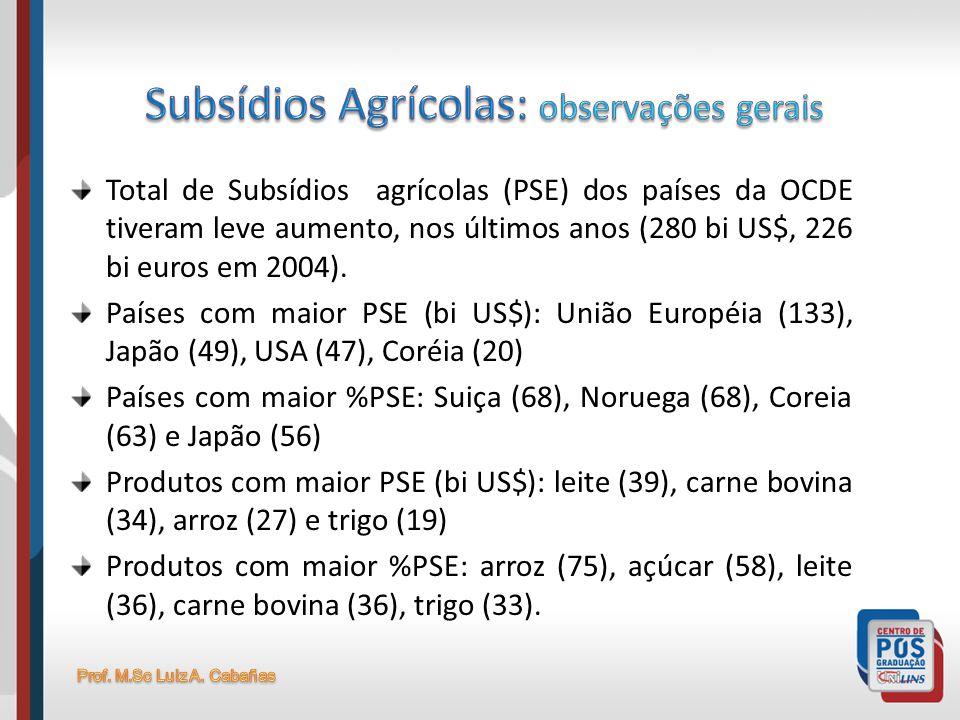 Subsídios Agrícolas: observações gerais