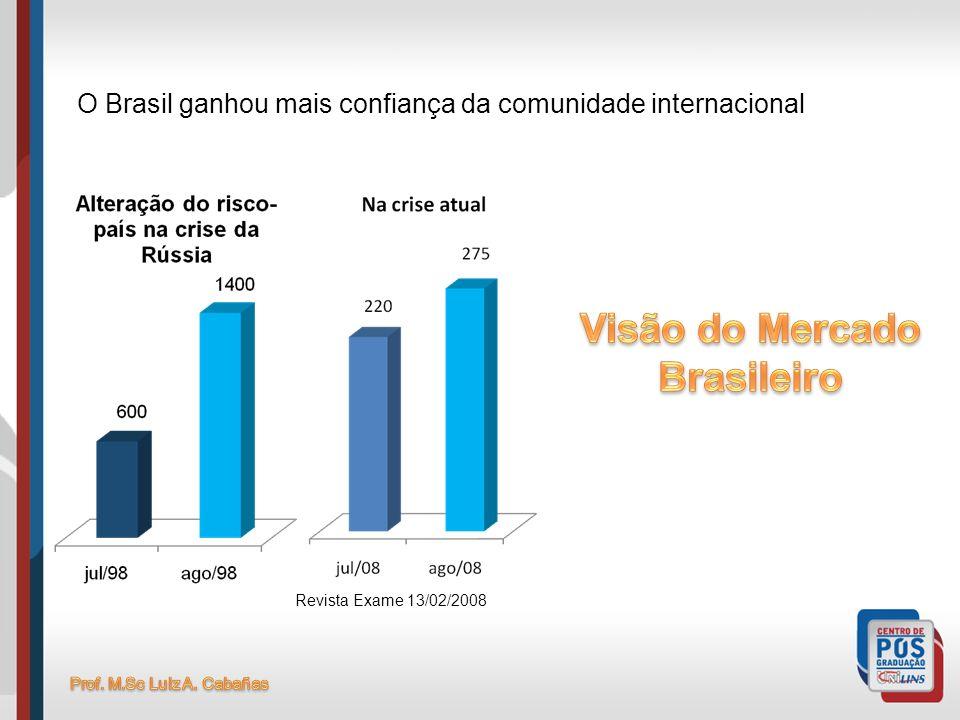 Visão do Mercado Brasileiro