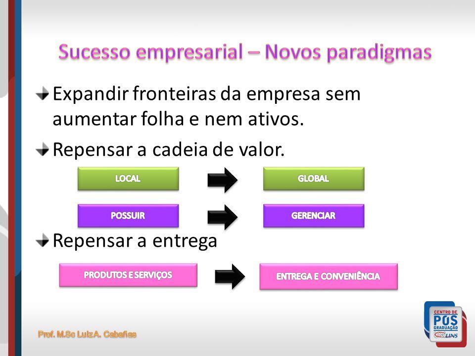 Sucesso empresarial – Novos paradigmas