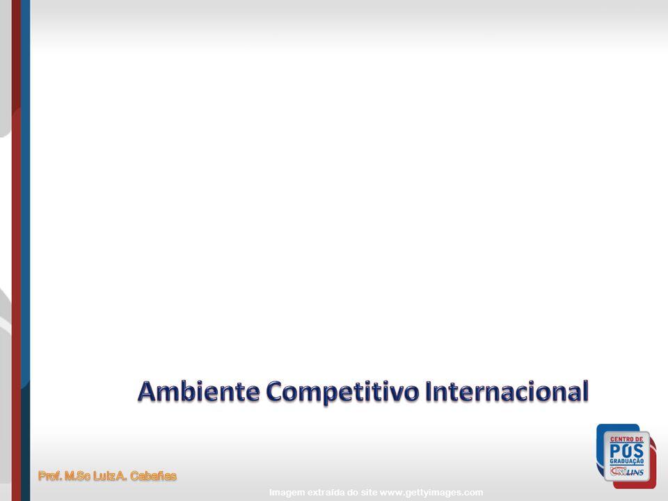 Ambiente Competitivo Internacional
