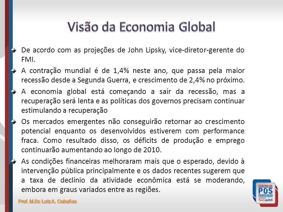 Visão da Economia Global