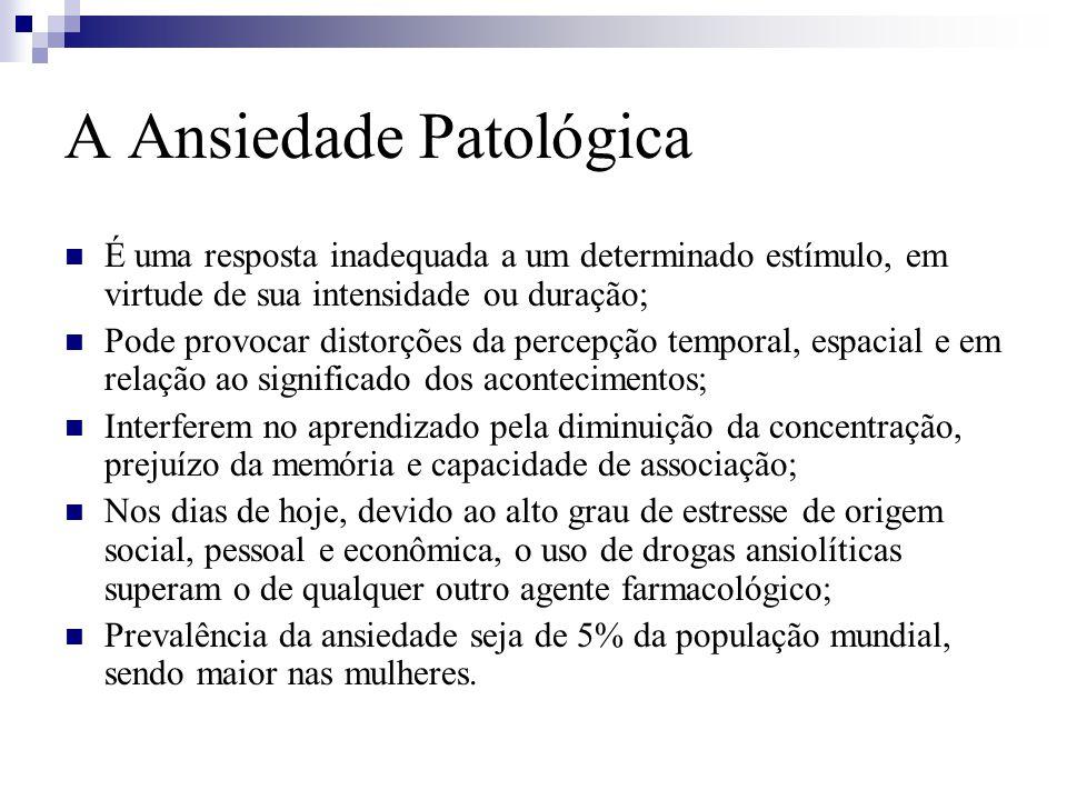 A Ansiedade Patológica