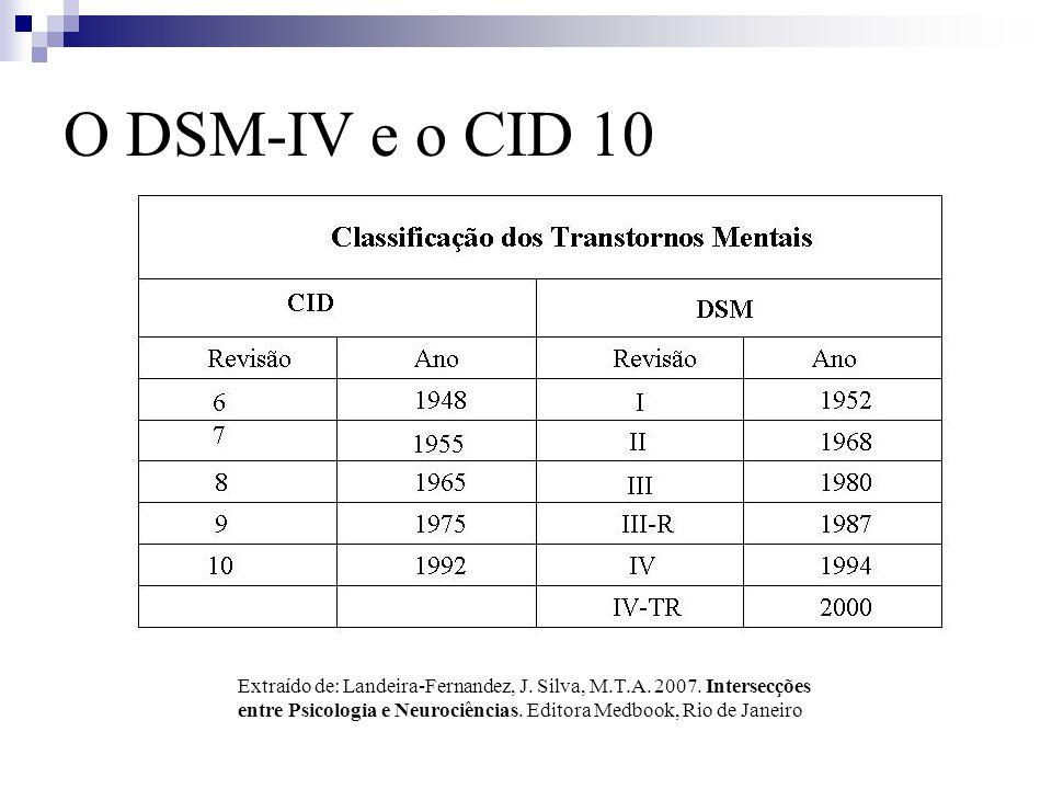 O DSM-IV e o CID 10 Extraído de: Landeira-Fernandez, J. Silva, M.T.A. 2007. Intersecções.