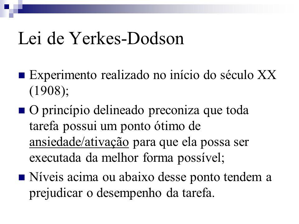 Lei de Yerkes-Dodson Experimento realizado no início do século XX (1908);