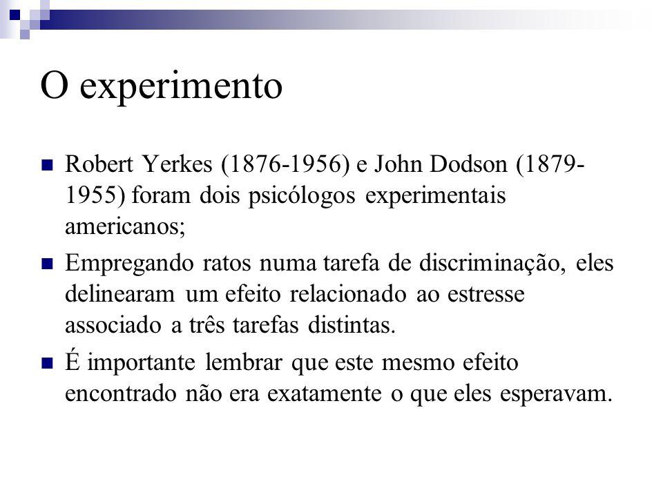 O experimento Robert Yerkes (1876-1956) e John Dodson (1879-1955) foram dois psicólogos experimentais americanos;