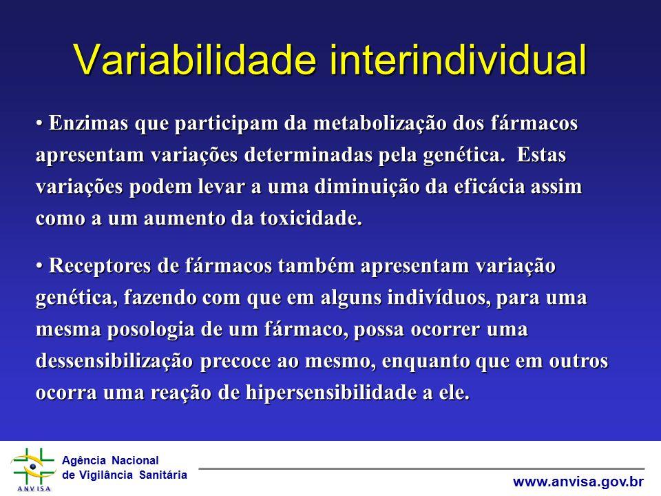 Variabilidade interindividual