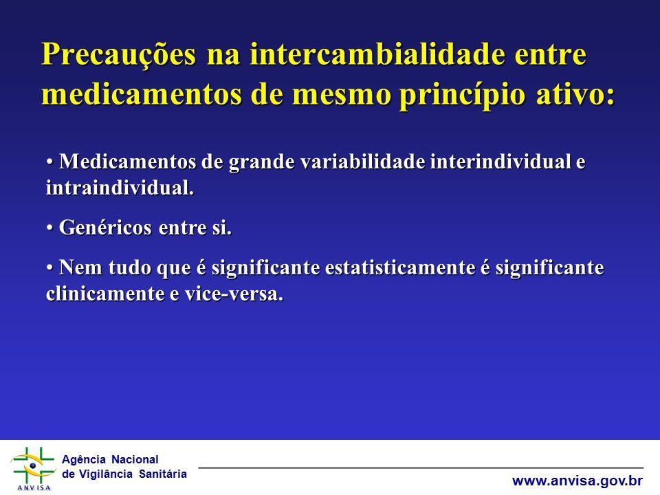 Precauções na intercambialidade entre medicamentos de mesmo princípio ativo:
