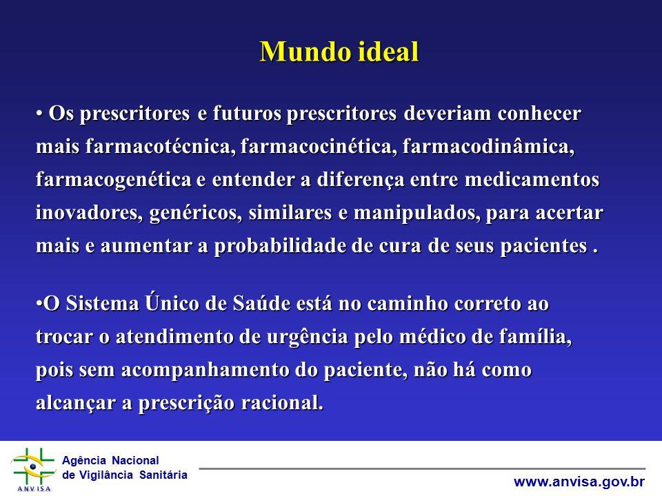Mundo ideal