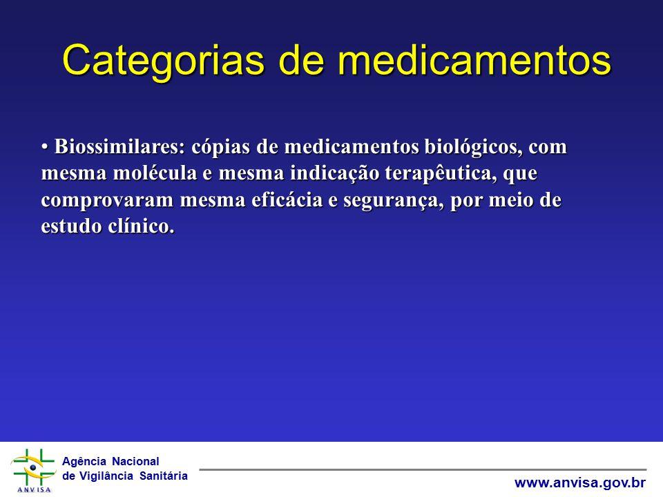 Categorias de medicamentos