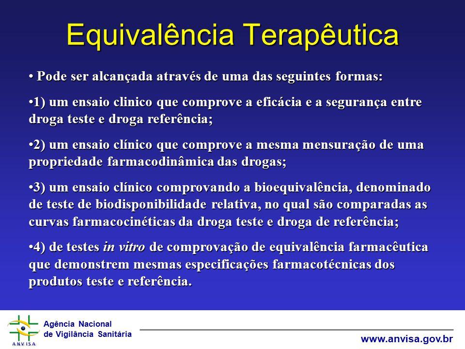 Equivalência Terapêutica