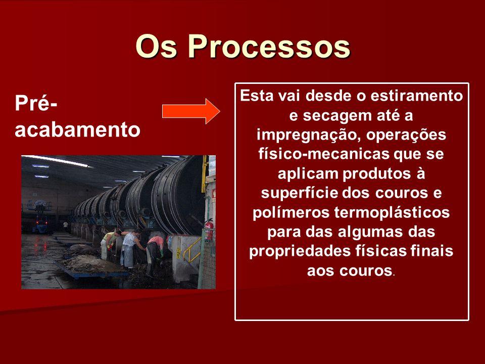 Os Processos Pré-acabamento