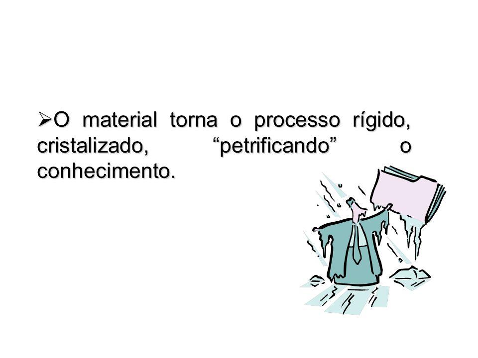 O material torna o processo rígido, cristalizado, petrificando o conhecimento.