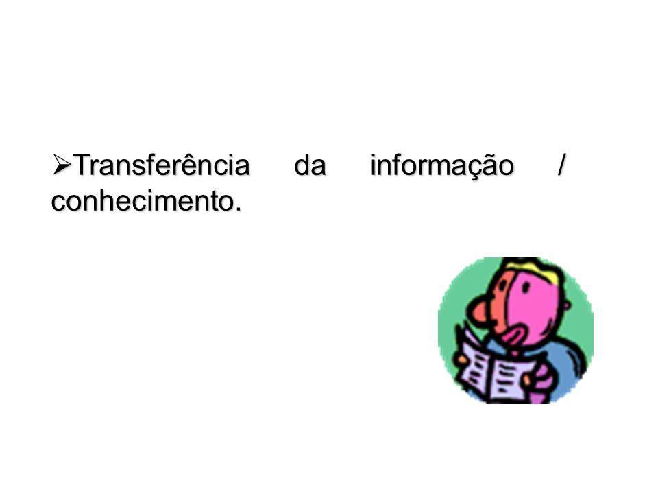 Transferência da informação / conhecimento.
