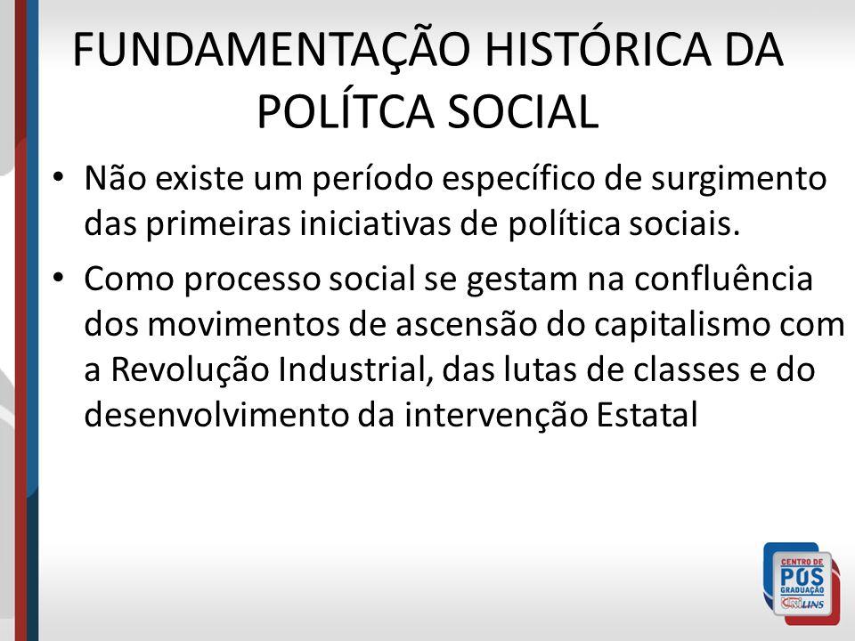FUNDAMENTAÇÃO HISTÓRICA DA POLÍTCA SOCIAL