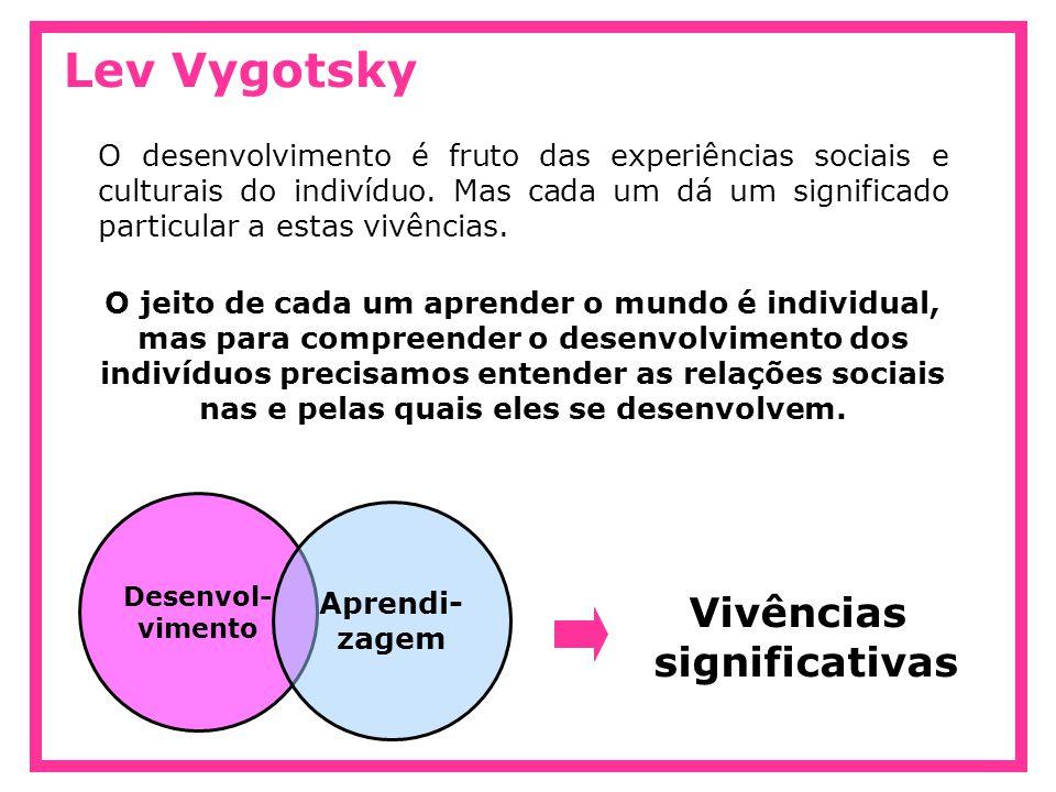 Lev Vygotsky Vivências significativas