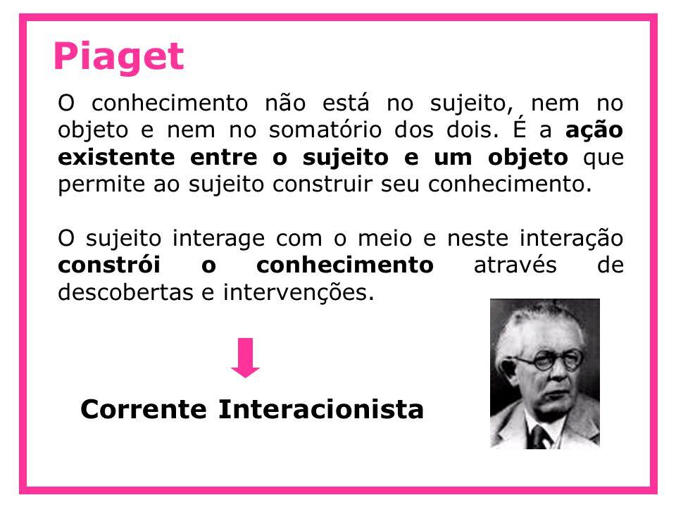 Piaget Corrente Interacionista