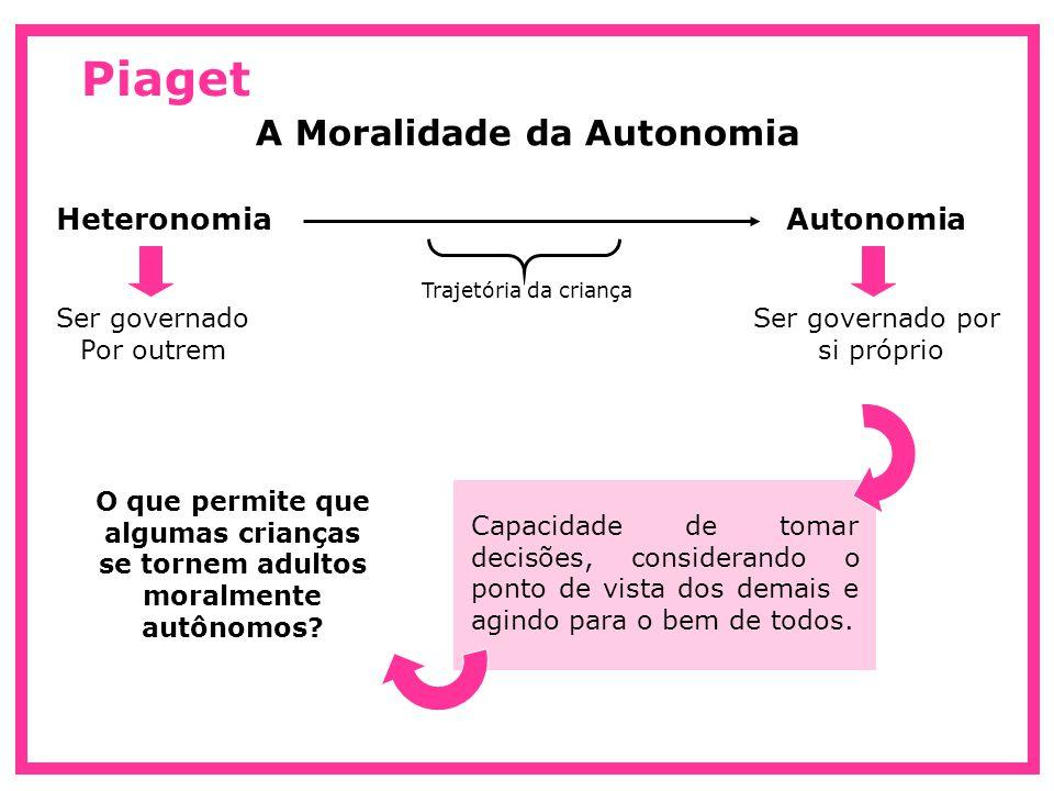 Piaget A Moralidade da Autonomia Heteronomia Autonomia Ser governado