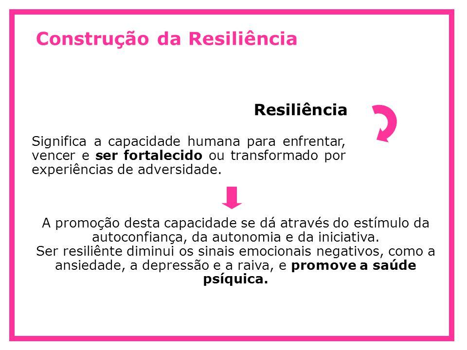 Construção da Resiliência