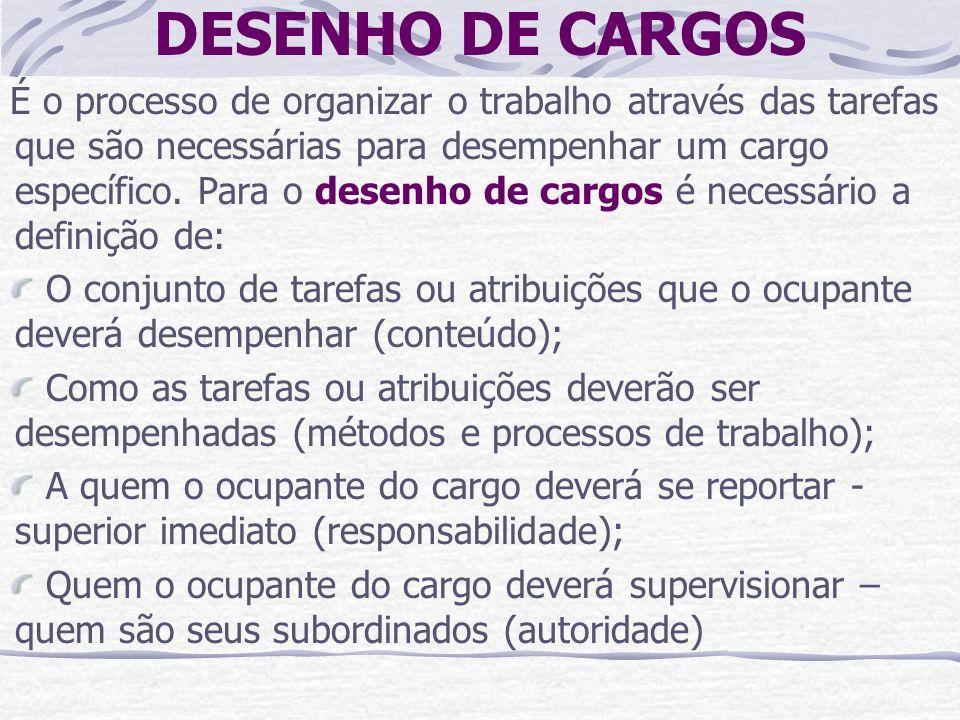 DESENHO DE CARGOS