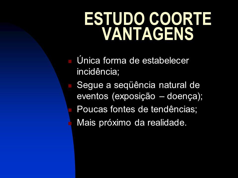 ESTUDO COORTE VANTAGENS