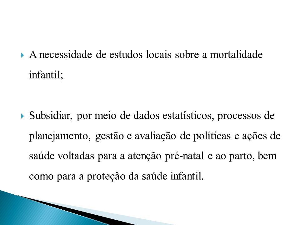 A necessidade de estudos locais sobre a mortalidade infantil;