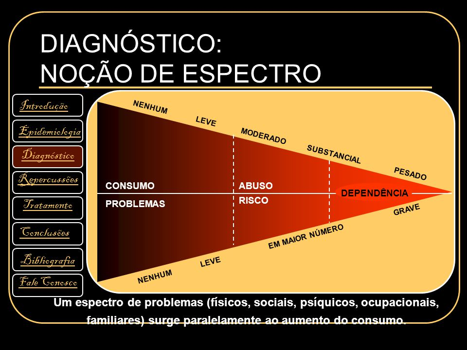 DIAGNÓSTICO: NOÇÃO DE ESPECTRO